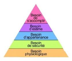 pyramide-de-maslow-1