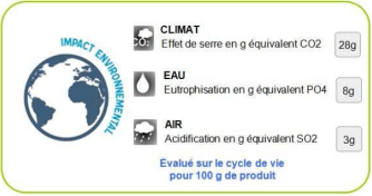 exemple_indicateurs